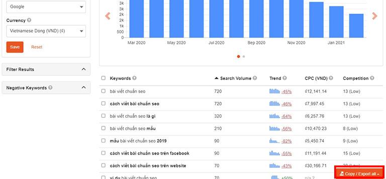 Cách viết bài chuẩn seo website lên top Google với 7 bước 8